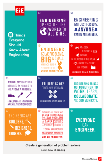 10 Things You Should Know About Engineering 3